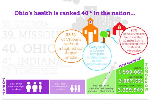 health-stats